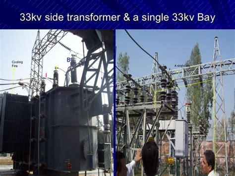 capacitor voltage transformer specifications 132kv substation