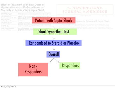 test al synacthen cohen on steroids