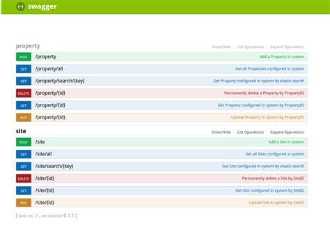simple node js authentication node js how to put authentication on hapi swagger