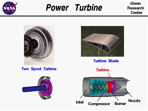 Compressor Section Of A Gas Turbine Engine by Power Turbine