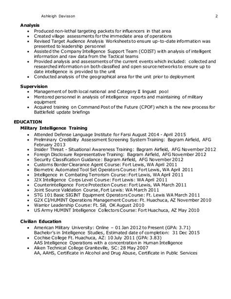 humint analysis resume