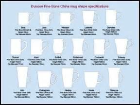 mug shape chart pottery mugs cups tumblers shot
