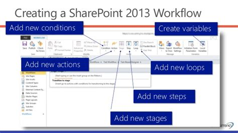 create a workflow in sharepoint 2013 sharepoint designer workflows nuts bolts and exles