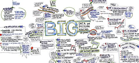 big data big dupe a book about a big bunch of nonsense books the big picture on big data books you need to read
