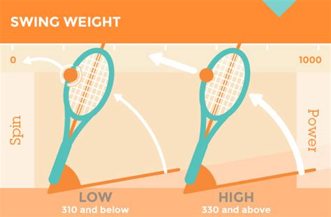 swing weight tennis how to choose a tennis racquet racquet terms explained