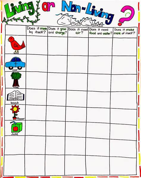 Living And Nonliving Worksheets by Living And Non Living Unit