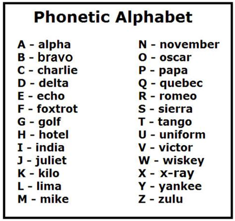printable letters uk image result for phonetic alphabet uk misc pinterest