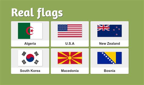 flags of the world vexillology craftmanship css and vexillology