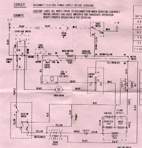 kenmore elite dryer schematic diagram wiring diagrams