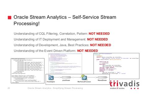 oracle pattern library oracle stream analytics simplifying stream processing