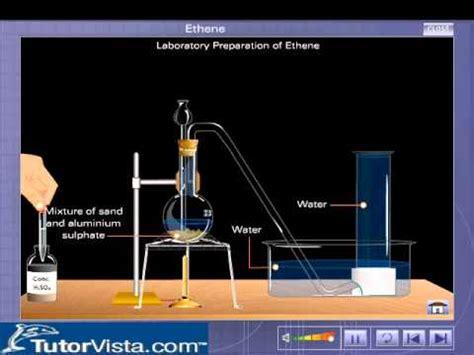 hydration of ethylene ethene