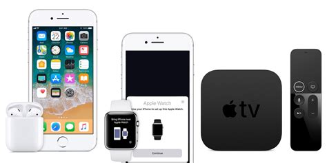 apple device quick start and set up with device dramatically simplifies