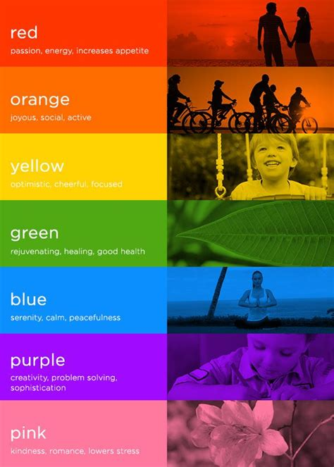 color mood color psychology 7 colors how they impact mood the