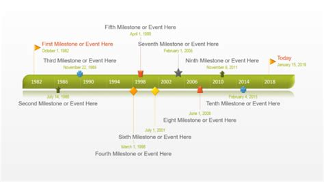 Free Timeline Templates For Professionals Powerpoint Timeline Templates Free