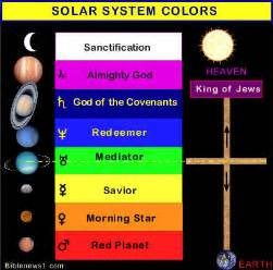 what are the colors of the planets solar system planets pictures colours page 3 pics