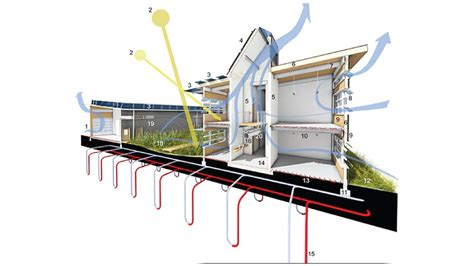passive cooling house design passive cooling whitingdesign ca