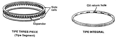 Rod Pena Kecil piston mesin diesel saputranett