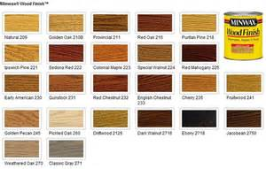 Minwax Interior Wood Stain Colors barn door stain color options custom sliding barn doors