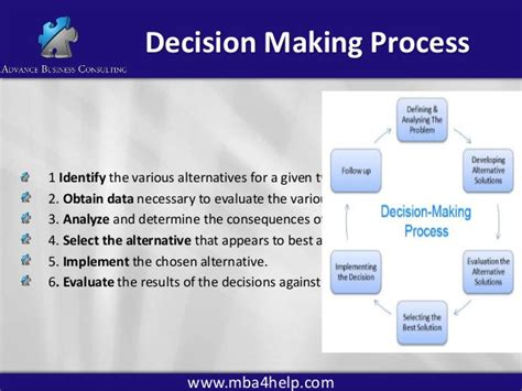 Accounting For Business Decisions Mba by Managerial Accounting 2 Acco 396