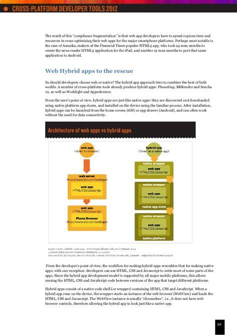 mobile cross platform vision mobile cross platform developer tools 2012