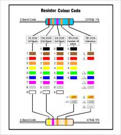 5 band resistor color code resistor color code chart 9 free for pdf