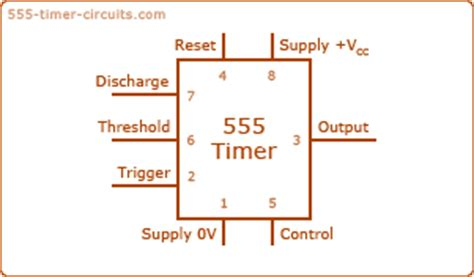 555 timer integrated circuit meaning pin configuration of the 555 timer