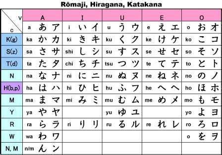 hiragana my ordinary japanese alphabet