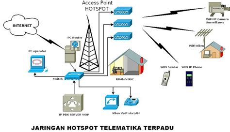 Tarif Wifi Perbulan playstation dan wireles 4 out of 5 dentists recommend this site