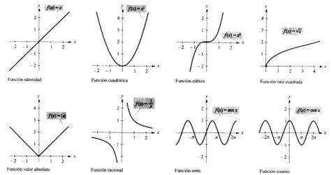 imagenes funciones matematicas unidad 8 y 9 funciones tipos de funciones matem 193 ticas