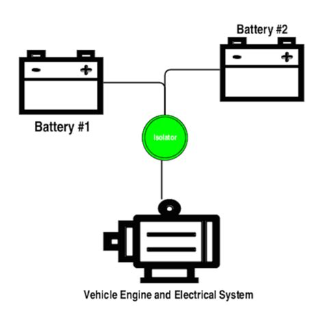 dual battery setup boat vehicle dual battery systems explained benefits and