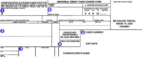 Universal Credit Form Name Of Bankthat Issued Your Card