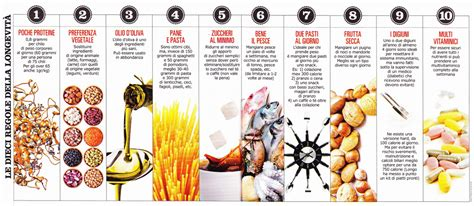 alimentazione sana esempio la dieta della longevit 224 valter longo