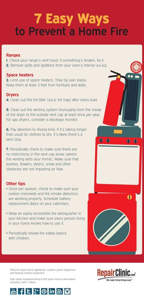 7 Methods To Make Your Home Safer by Tips Ideas To Make Fixing Things Easy Diy With