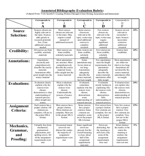 rubric maker template free annotated bibliography maker drugerreport732 web