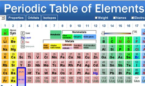 printable periodic table isotopes see isotopes and elements like never before joewoodonline