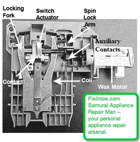 Frigidaire Affiinity Front Loading Washer With An E47 Frigidaire Front Load Washer Door Lock