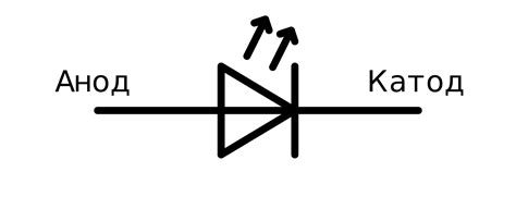 image gallery led symbol