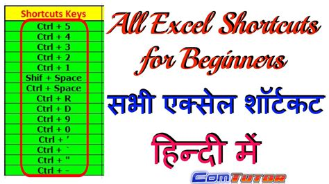 keyboard tutorial for beginners in hindi excel shortcuts tutorial for beginners in hindi part 3