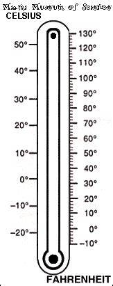 Celsius To Fahrenheit Interval Conversion Inel Printable Thermometer Chart