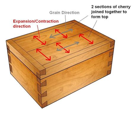 simple small wooden box plans diy  plans