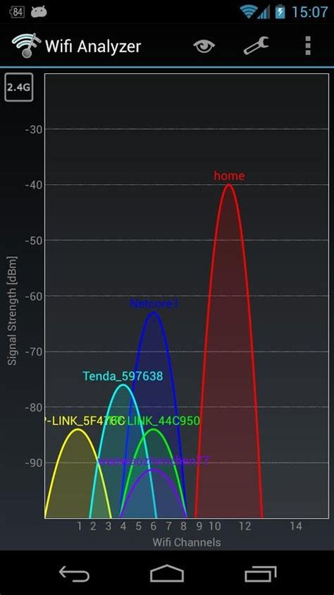 wifi analyzer android wifi analyzer my android apps