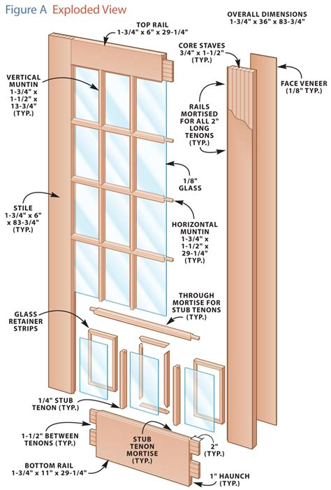 Build Your Own French Doors Popular Woodworking Magazine How To Make Glass Doors