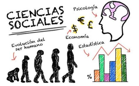 Ciencias Sociales | medellin30martha home