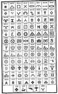 Old Vase Markings 100 Ideas To Try About Antique Marks Furniture Pottery