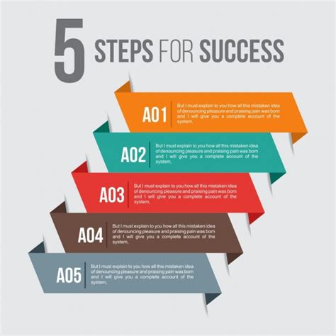 the 5 step guide to creating a successful business become an unbeatable fierce books five steps for success vector free