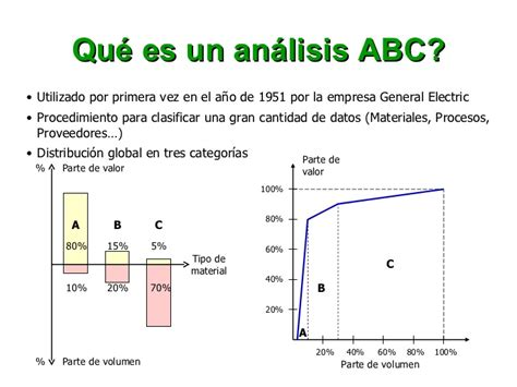 what is the effective inductance leff of the inductors 1 and 2 in the circuit que es un inductor de costos abc 28 images sistema de costeo basado en actividades abc ppt