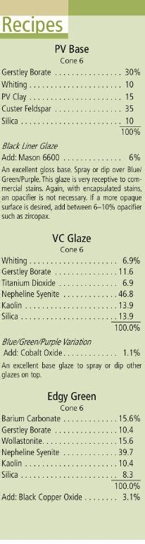 Alkaline Ceramic Alkaline Keramik 1071 besten 463 ceramic of glazes bilder auf