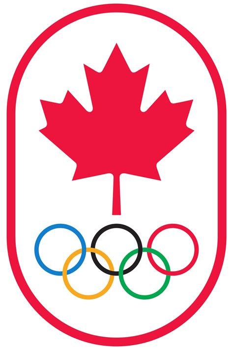 to the olympics canadian olympic committee