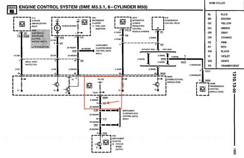 e30 m50 tach wiring tamahuproject org
