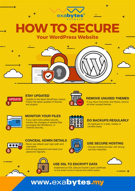 7 Ways To Secure Your Page by 7 Simple Ways To Secure Your Website Exabytes